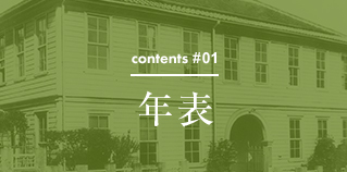 contents #01 年表